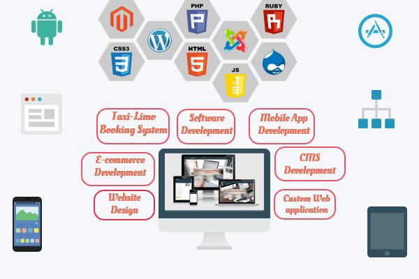 AJAX Development Services - Web Dsigning India